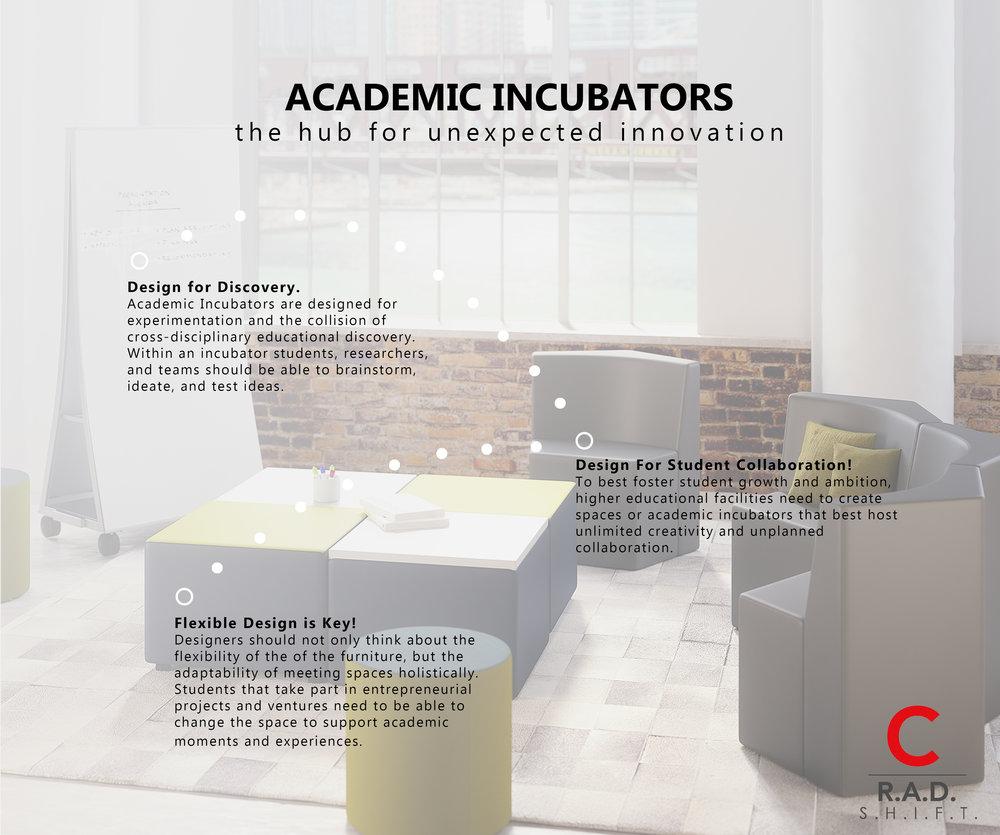 Academic Incubators