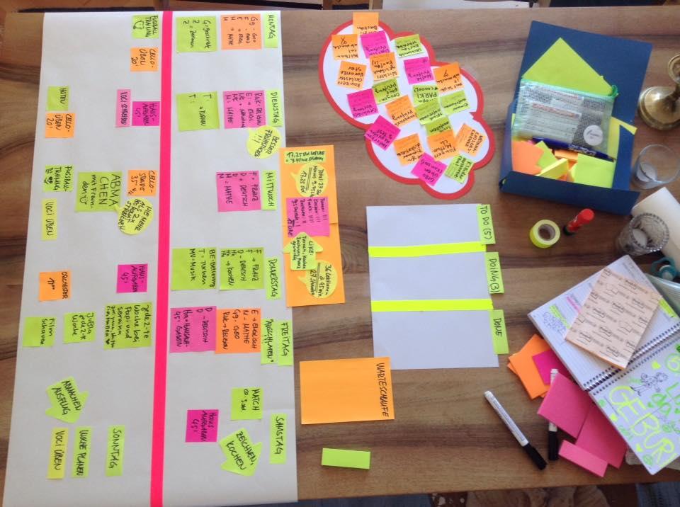Planung ist das halbe Leben, in der Familie wie auch sonst - «Personal Kanban» für eine gestresste Schülerin.