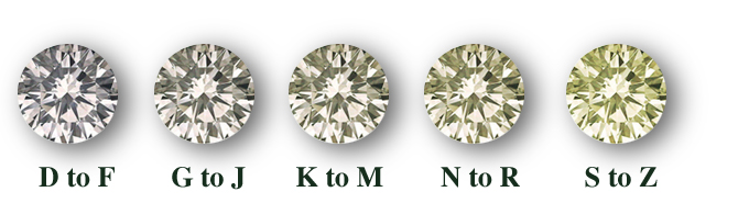colorless diamonds of trace tint that not star education notice gradually passage quality s ltd diamondgrading did colors a factors presence the en between lines nature diamond price lowers colour near yellowish