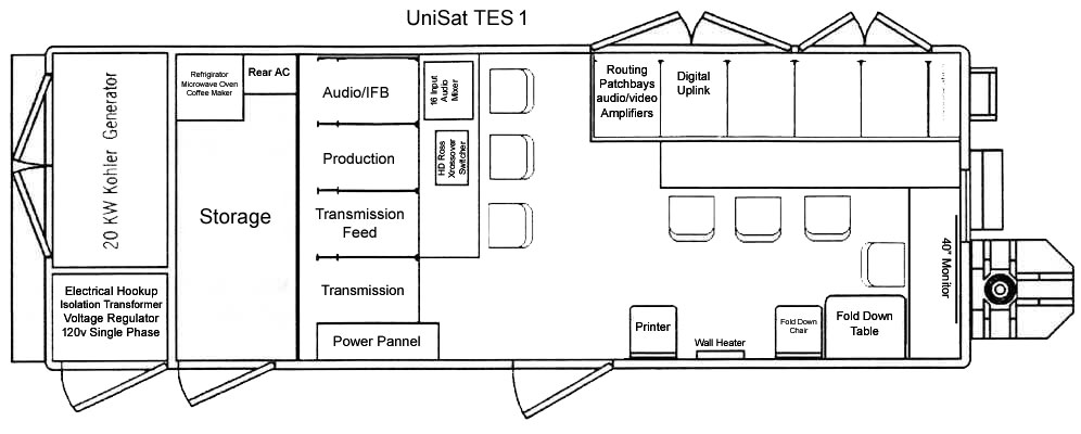 UniSat TES 1 Layout