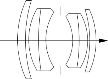 Het 'Double Gauss' lens ontwerp