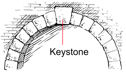 keystone_preview.png