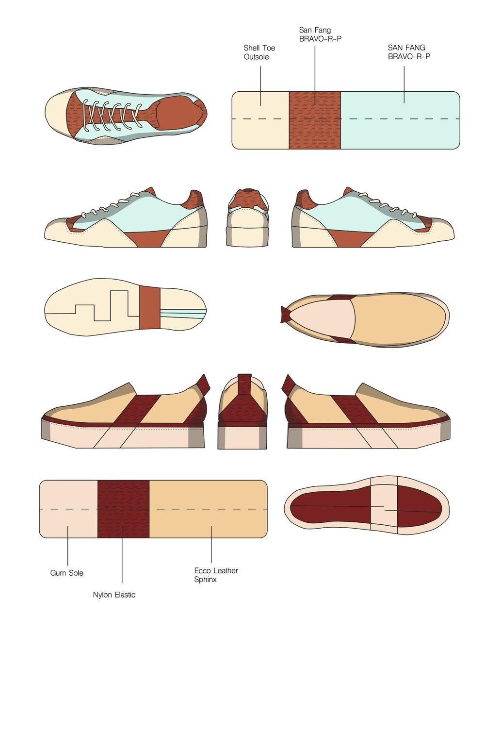 Flight Shoe Materials.jpg