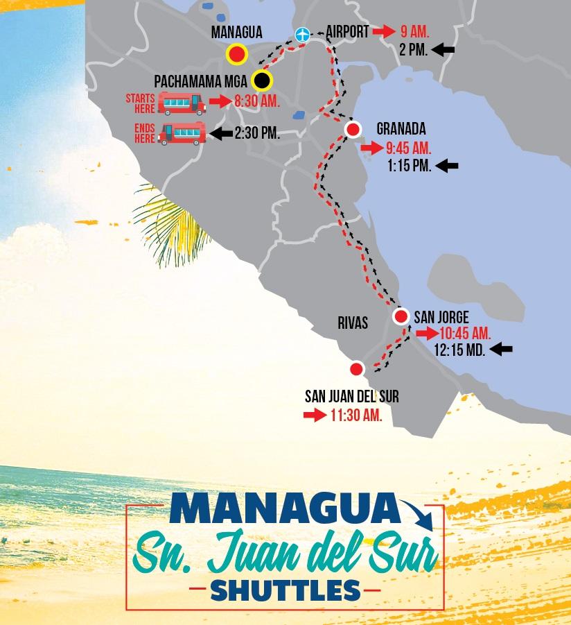 PachaMama Managua