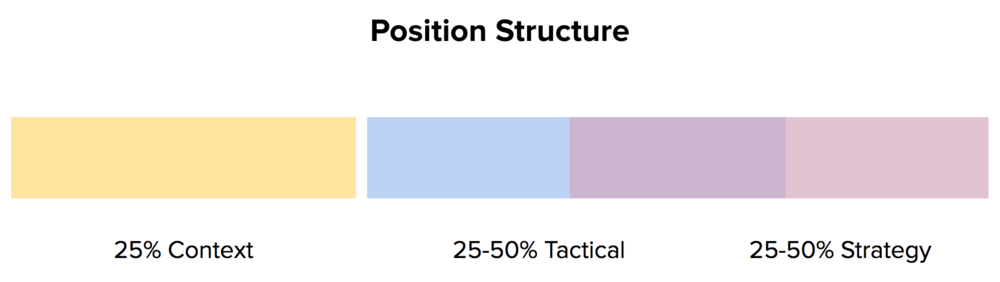 positionstructure