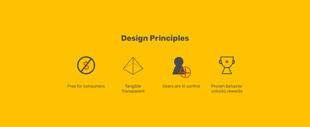 DesignPrinciples.png