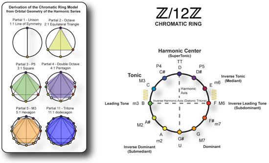 harmonics_SG2.jpg