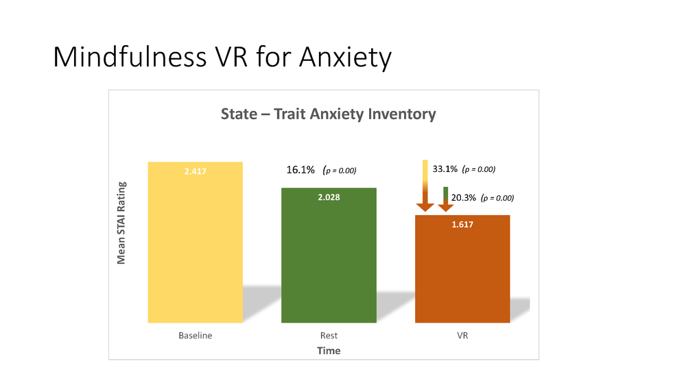 Mindfulness VR for Anxiety_2 slides_Part1.png