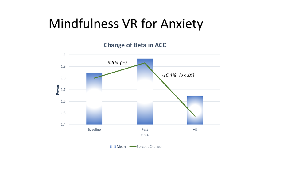 Mindfulness VR for Anxiety_2 slides_Part2.png