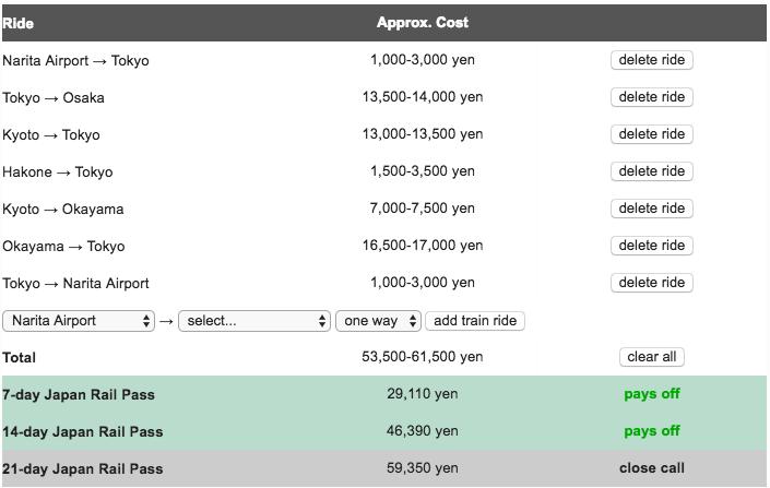 japan rail pass prices