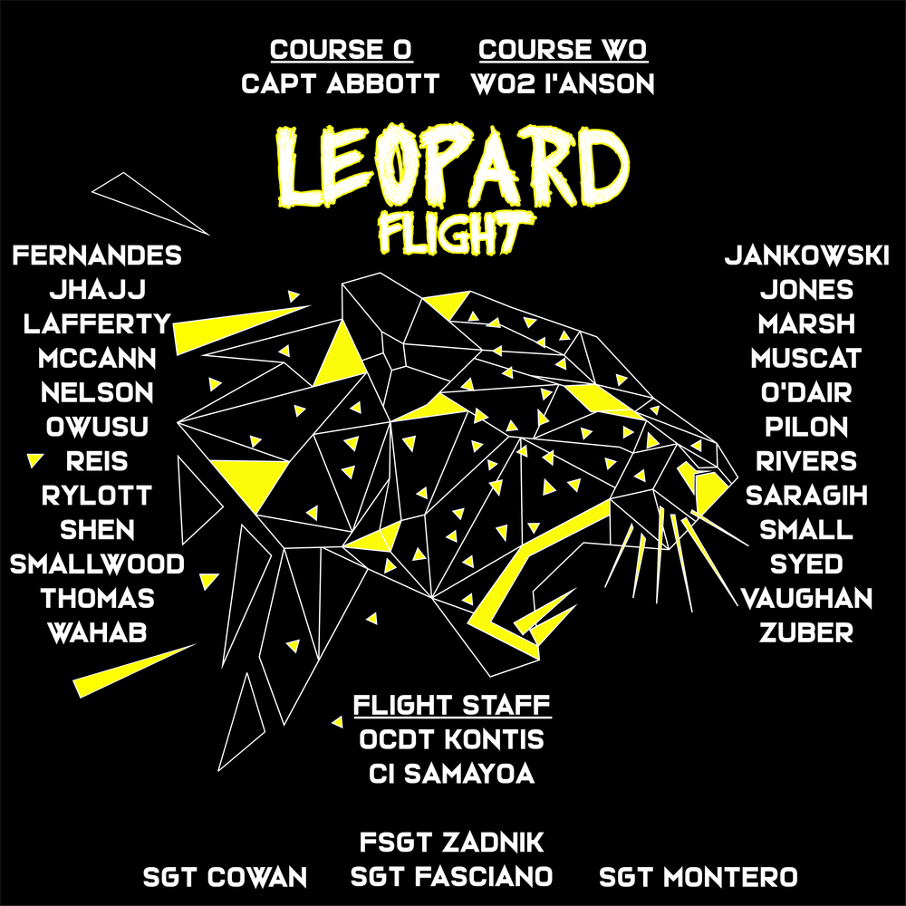 Leopard with Names.png