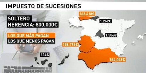 Fuente:David García Vázquez, responsable Fiscal de Ayming