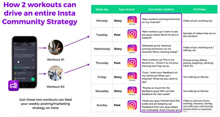 The blueprint for digital success your digital checklist the best the blueprint for digital success your digital checklist the best platform for health creators malvernweather Gallery