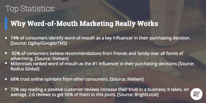 https://www.yotpo.com/blog/word-of-mouth-marketing/