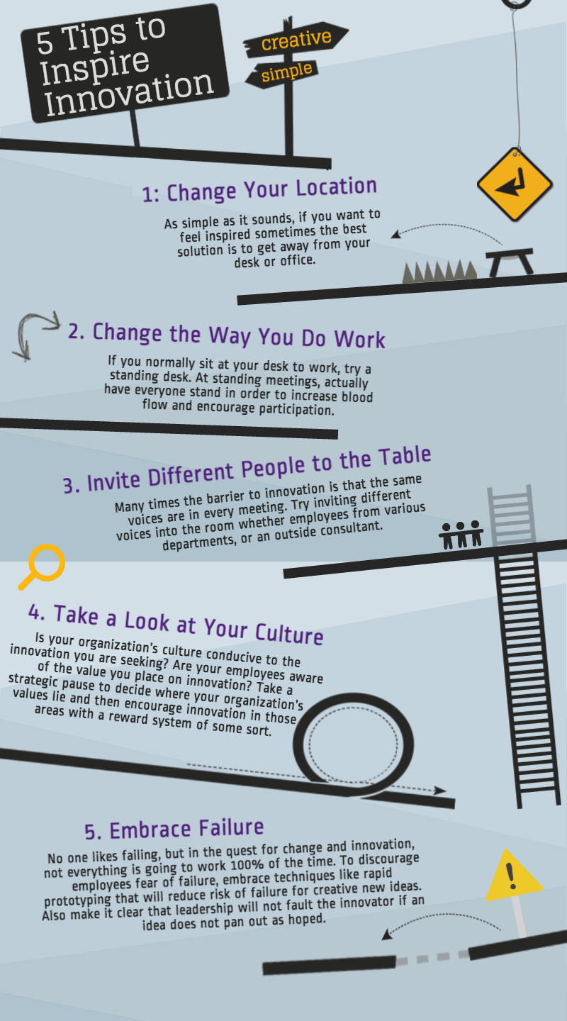 Graphic of 5 Tips to Increase Innovation in the workplace