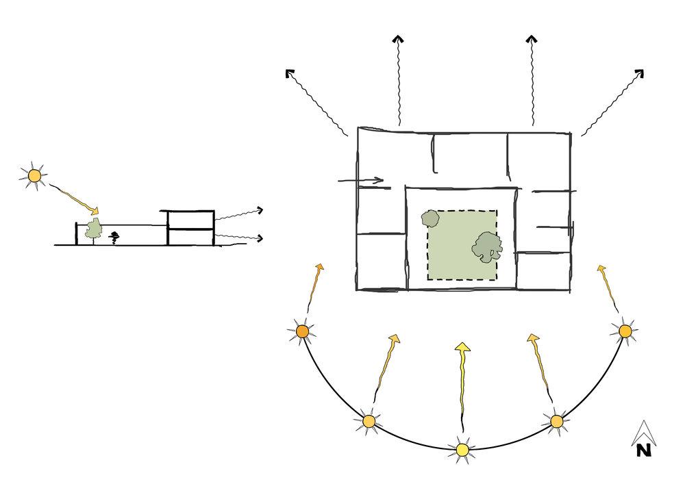 Archisoup-Architecture-Site-Analysis-presentation-diagram-concept-ppt.jpg