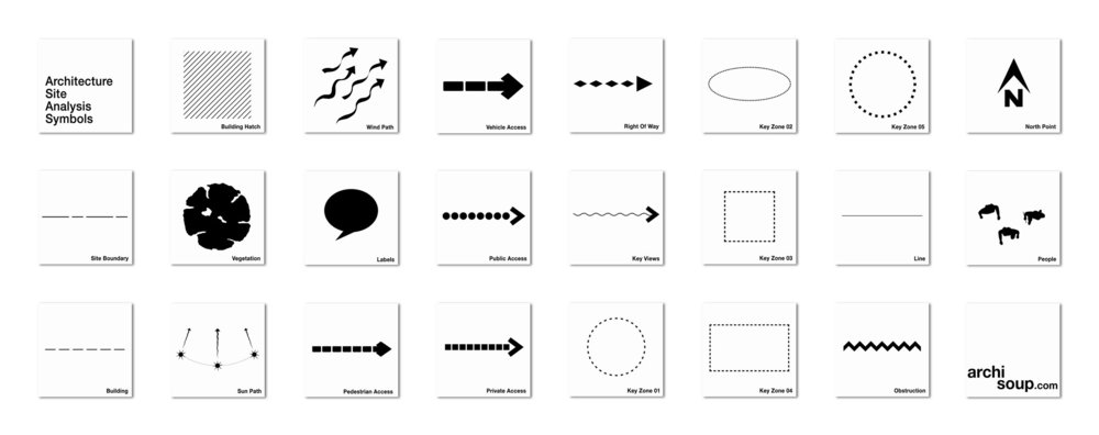 Archisoup-architecture-site-analysis-diagrams-symbols.jpg
