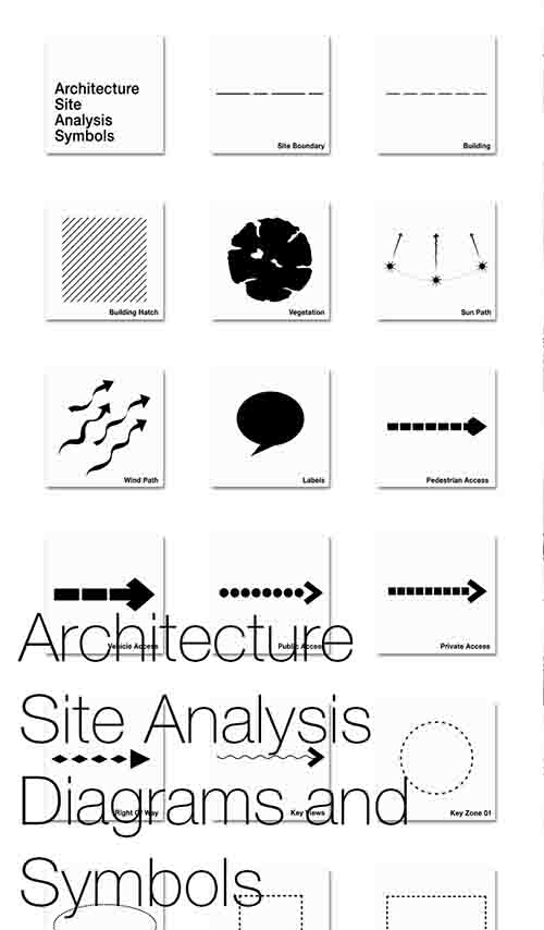 Architecture Site Analysis Diagrams and Symbols    One of the most effective methods of site analysis presentation is to include a map based diagram or drawing, with graphic and symbol overlays to show the sites characteristics and features...