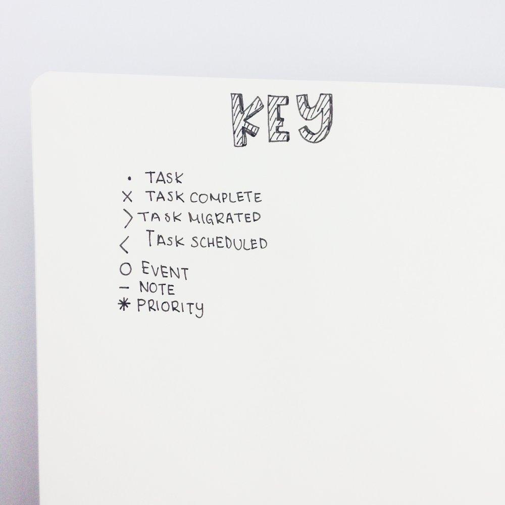 Interested in Bullet Journalling? Here's How to Start! whitelilylettering.com