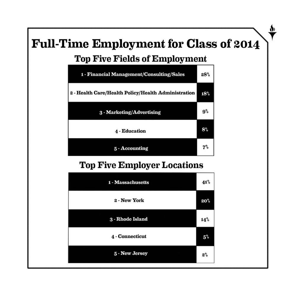 slides full time employment.jpg