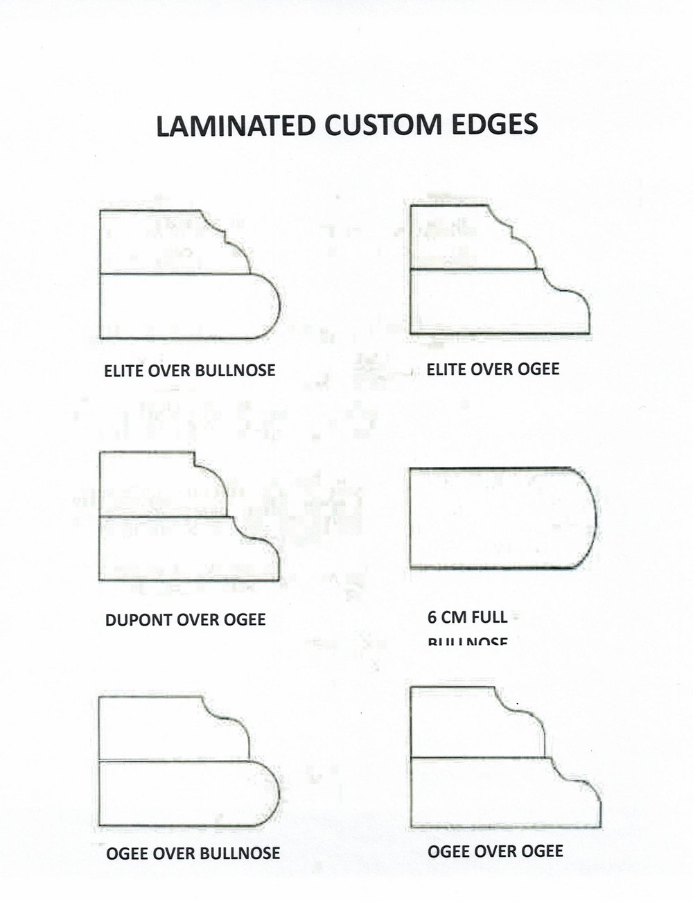 Custom Edge Profiles.jpg