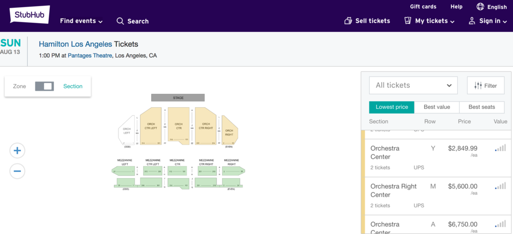 Highest Hamilton Ticket Price ( 8/13 Pantages Show)