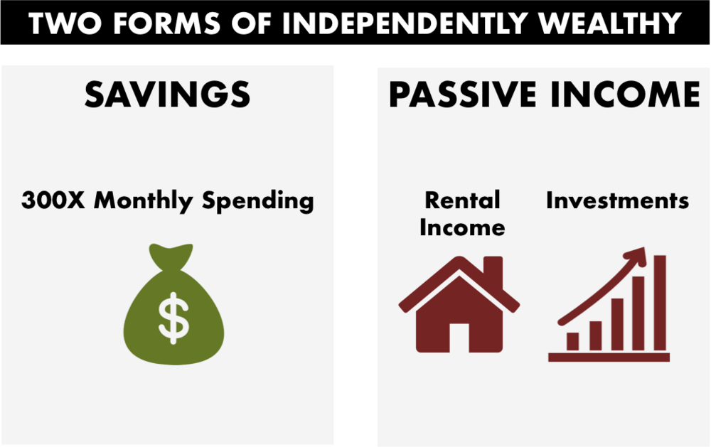 Indepenently Wealthy.png