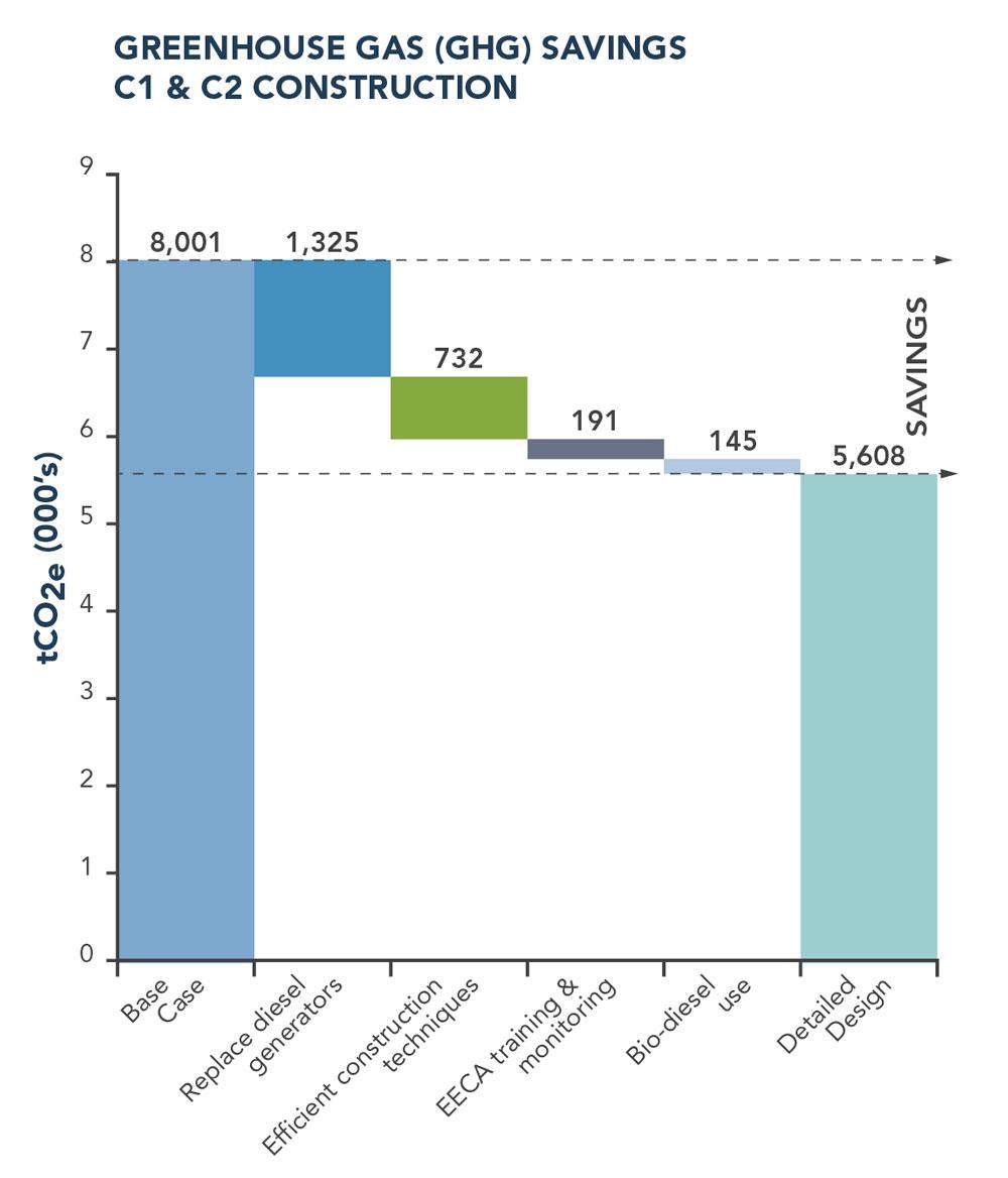 greenhouse_gas_savings_c1_c2.jpg