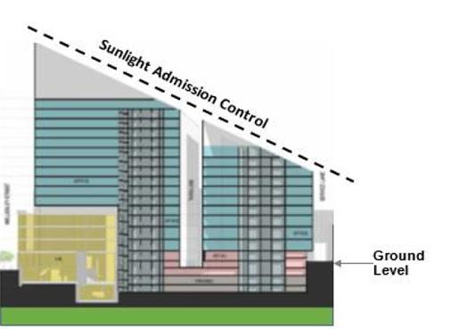 Sunlight admission control plane visual