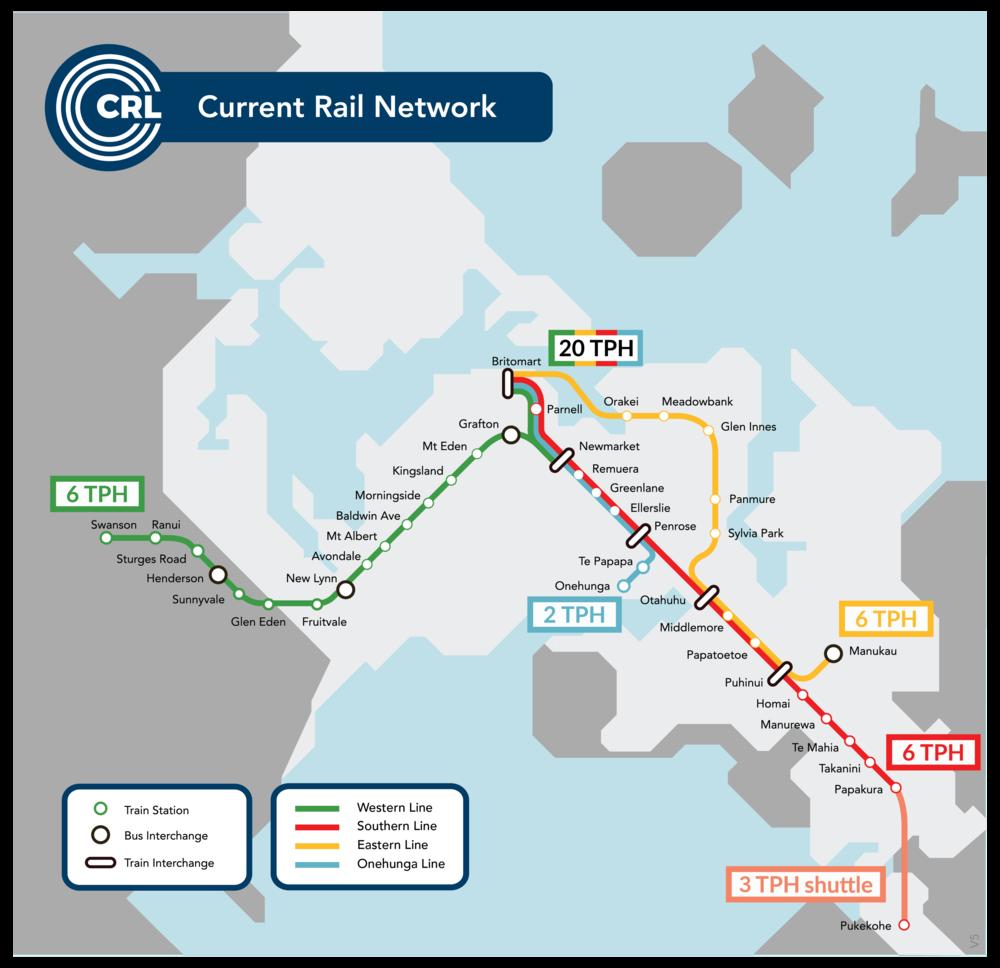 Current Rail Network