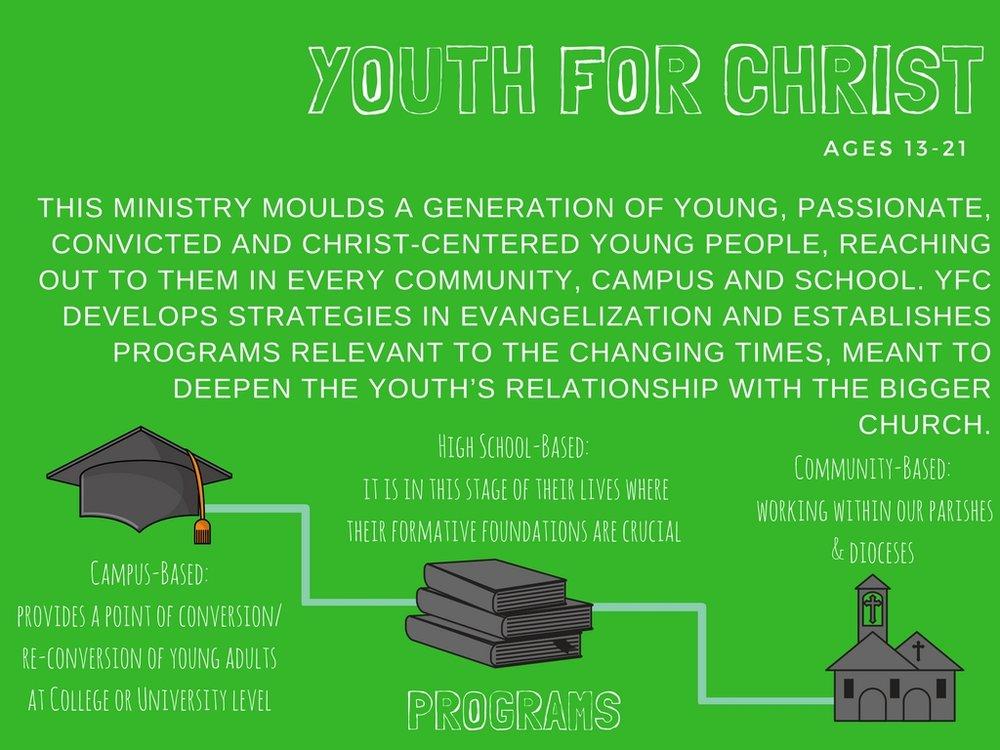 YouthForChrist.jpg