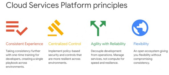 google-cloud-services-platform-principles.jpg