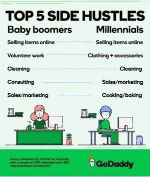 side hustle.jpg