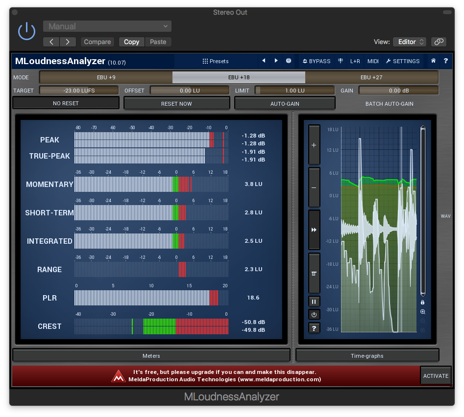 MeldaProduction's excellent MLoudnessAnalyzer . And it's free...