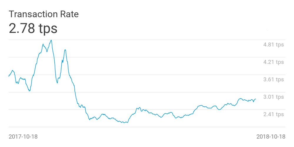 SOURCE:  MarketWatch