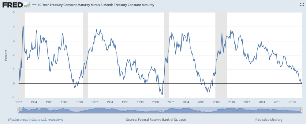 Market Commentary 20190405 Image 1.PNG