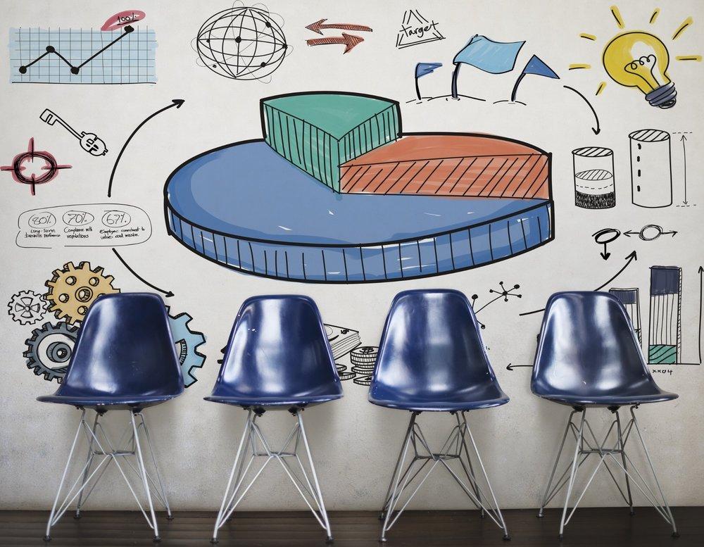Leadership and Strategic Management