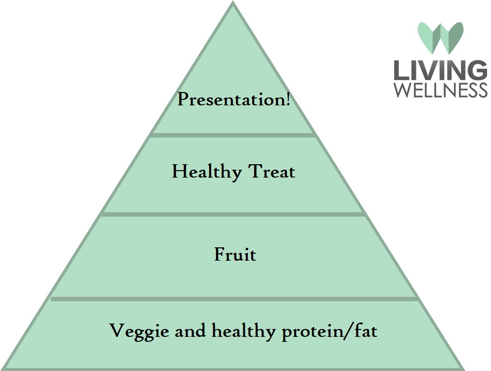 - Building a healthy lunch starts with a solid foundation