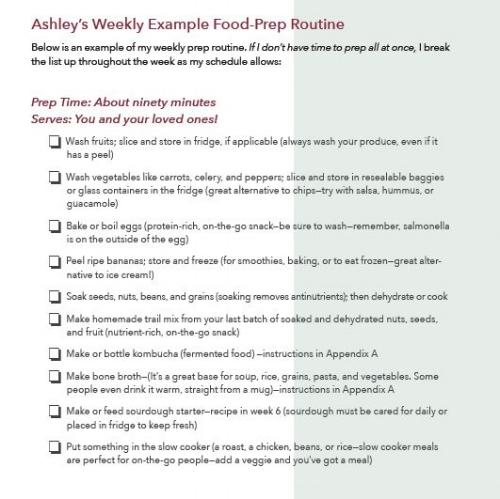 Meal Prep guidelines.JPG