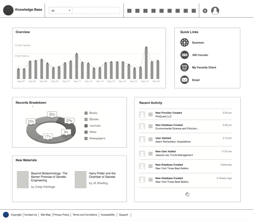 Wireframe - User Home Page