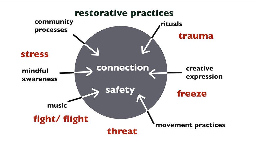 restorative_practices4.jpg