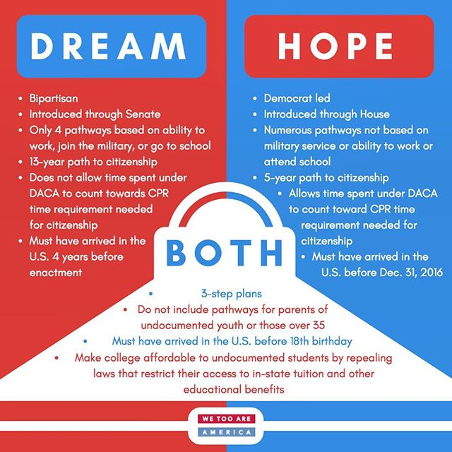 Introduced only days apart, two bills—both bearing names similar to the original DREAM Act — have raised hopes as well as suspicions. Those who will be affected by the bill are wondering how the bills differ, why two were introduced, and most importantly – which should they support.  We've created a side by side comparison! Link in our profile for full article. . . . #WeTooAreAmerica #DREAM #DREAMer #DACA #DREAMAct #AmericanHopeAct #Bills #Immigrant #ImmigrationNews #Undocumented #UndocumentedAmerican #DefineAmerican