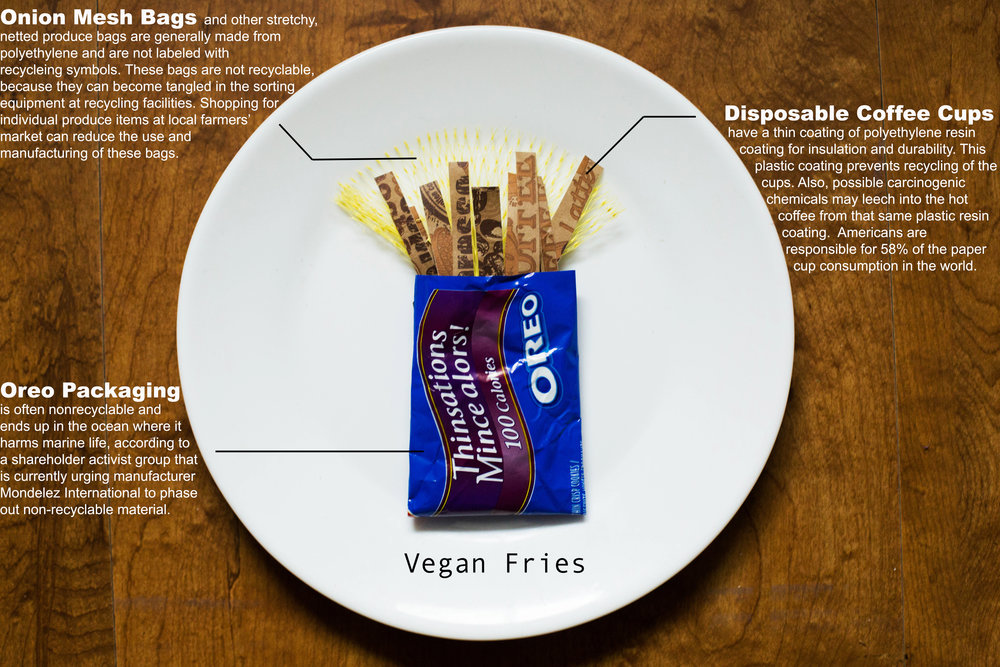 Plate4_Vegan Fries.jpg