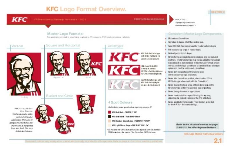 KFC Brand Standar.jpg