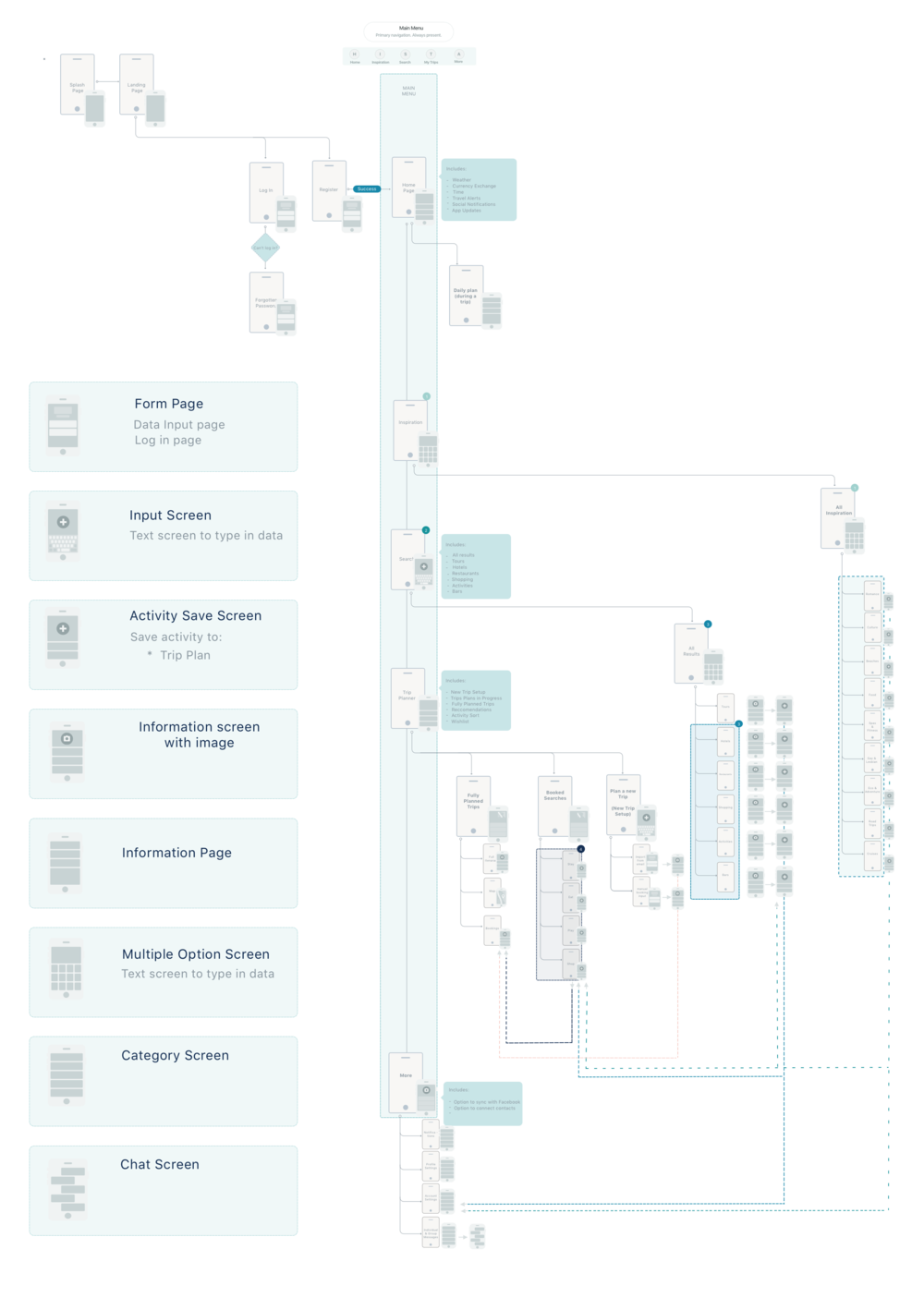 Flow Map 1.png