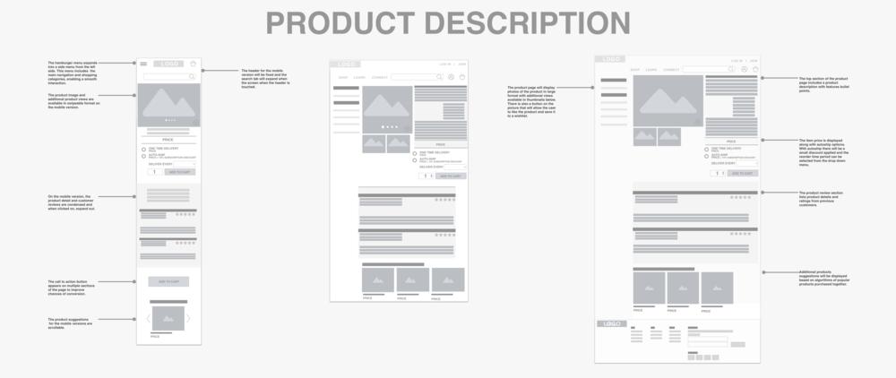 Product Description.png