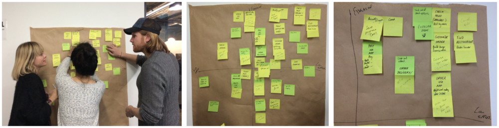 We then created a features prioritisation matrix to help us define a MVP.