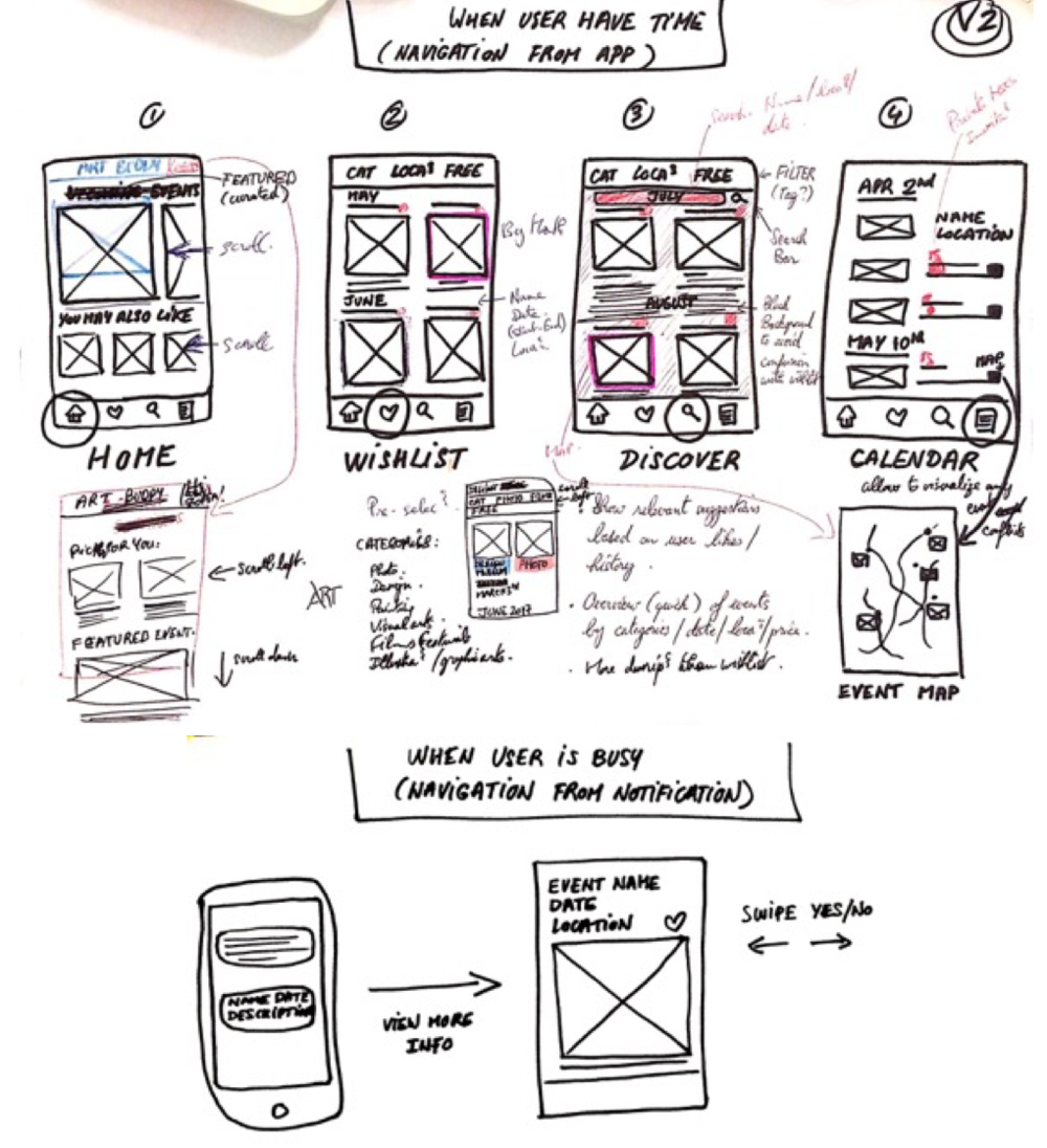 Early wireframes with user feedbacks annotations