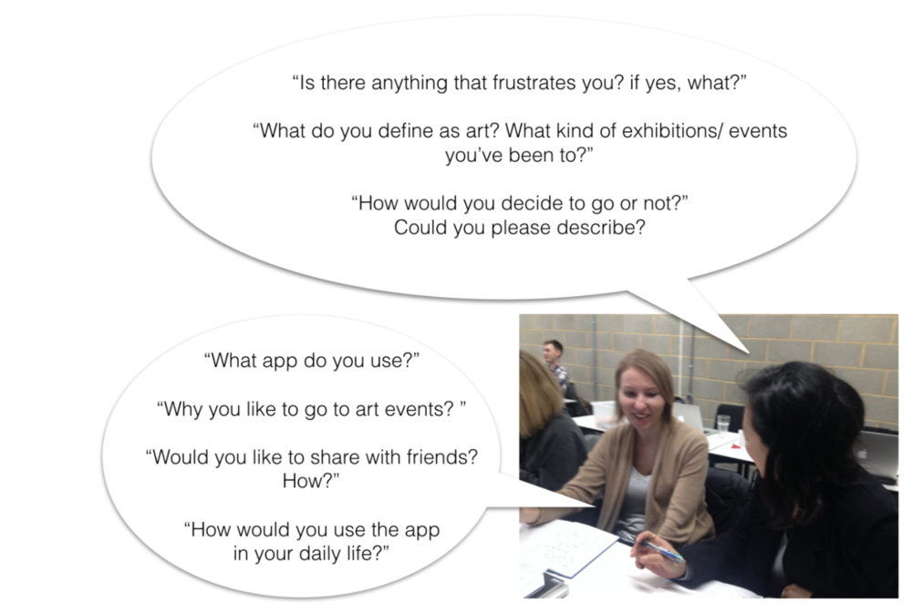 Practising the 5 Whys or the art of in-person interview with Zofia.