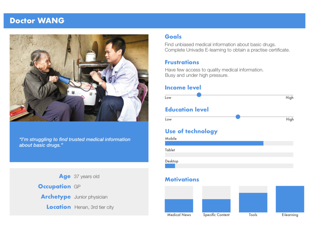 Doctor Wang is looking for E-learning and basic drugs education (=Tools)